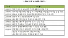 금감원 vs. 삼성...즉시연금 전쟁 2R 열리나
