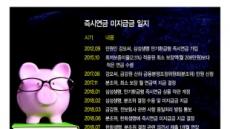 금감원 vs 삼성…즉시연금전쟁 2R 예고