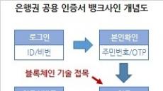 은행권 공인인증 만능키 '뱅크사인' 27일 첫 선