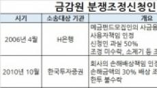 '즉시연금 사태' 금감원 '민원전+소송지원+종합검사' 3중 트랙 간다