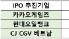 현대重ㆍ카카오ㆍCGV, 자회사 IPO 효과 보나?