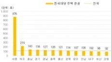 4년간 200만호… 서울에 역대급 공급물량 체감 안되는 이유는?