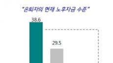 """국민연금 '비상'인데...은퇴자 5%만 """"노후준비 충분"""""""