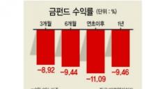 강달러 강펀치에 금값 '휘청' 金펀드 3개월 수익률 -9% 고전