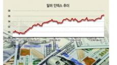증시, 엎친데 덮친 신흥국 금융 악재
