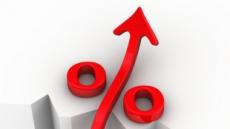 [채권 마감] 국고채 단기물 약세 마감…3년물 2.063%