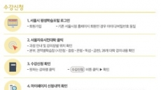 서울자유시민대학, 강좌 226개 개강…8000명 모집