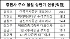 유상호 한국투자증권 대표, 올해도 증권사 CEO 연봉왕