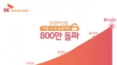 SK엔카닷컴 누적 등록대수 800만대 돌파