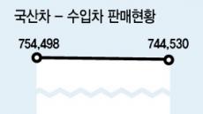 수입승용차 첫 200만대 돌파