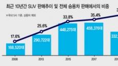 싼타페 'SUV 첫 국민차' 야심…그랜저와 한판