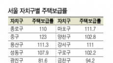 서울, 주택공급 많은곳 집값 더 올랐다