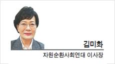 [경제광장-김미화 자원순환사회연대 이사장] 폐비닐수거 중단이 가져온 '나비효과'