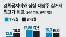 서대문 옆 경희궁자이 84㎡ 16억…잠실과 '맞짱'