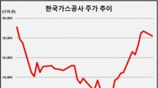 한국가스공사, 실적ㆍ배당 앞세워 에너지 '간판주' 한전 위협
