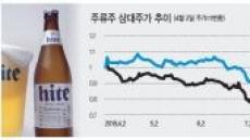 '김빠진 맥주' 대신할 주류株 '비밀병기'는?