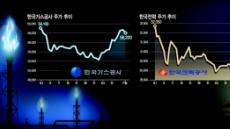 한국가스공사 '에너지 대장주' 노린다