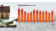 은행 주담대 금리 또 인상…5%대 '초읽기'