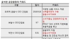"""윤석헌, """"남북경협, 동북아 금융허브 계기"""""""