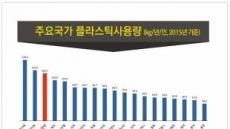 '일회용품 퇴출'…서울시, 2022년까지 플라스틱 50% 줄인다