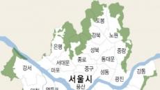 박원순 vs. 김현미 '평양냉전'…그린벨트 갈등