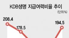 당국 매질·암보험에 즉시연금까지…생보사 '울상'
