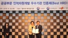 한국에너지공단, 공공부문 인적자원개발 우수기관(Best HRD) 선정