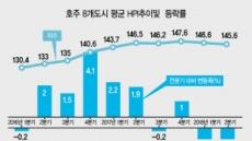 '금융조여 집값잡기'…해외서도 규제강화