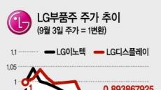 아이폰 효과…LG부품주 희비