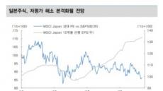 """보호무역ㆍ신흥국 위기의 '안전지대'…""""日 증시를 주목하라"""""""