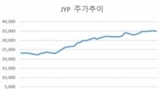 [내일사볼까]'엔터 1위' JYP, 4분기에도 好好