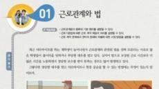[세계의 노동교육①] 한국…노동3권 빠진 반쪽짜리 교육
