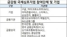 구글ㆍ아마존ㆍMSㆍ삼성전자ㆍ스타벅스, 금감원에 모인다