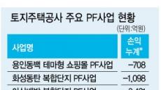 [국감 브리핑] LH, PF사업 11곳서 1조원대 누적손실