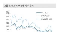 KRX300, 올해 KOSPI200ㆍKOSDAQ150보다 '선방'