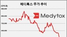 코스닥 '넘버3'에서 추락한 메디톡스…자존심 회복 내년 中 시장에 달려