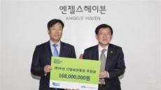 (주)두산, 아동 350명 자립지원금 1억6800만원