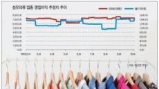 무역분쟁 수혜 의류株…내년 주도주 '찜'