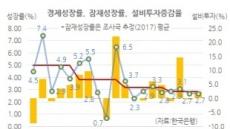 이주열 '경기하강' 애써 부인...11월 '시그널'(?)