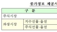 """한국거래소 """"종가정보 1시간 앞당겨 제공…근로시간 단축 기대"""""""