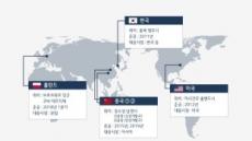 LG화학 중국 배터리 2공장 기공…5대 대륙별 공급 거점 구축