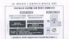 569억원 받으려다 수천억 부담금 낼라… 미성크로바 소송 난관