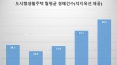 집값보다 비싼 전세…서울 원룸 '깡통 경보'