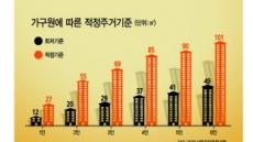 서울 다자녀 아파트 특별공급 '그림의 떡'