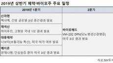 '첩첩산중' 바이오주, 회계허들 넘어도 다음은 '기술력 검증대'