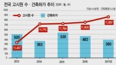 '죽음과 산다'…고시원 65% '화재 무방비'