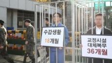 양심적 병역거부자 대체복무 '36개월 교도소' 유력