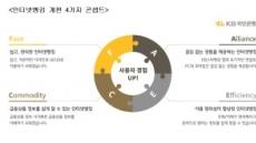 고객 맞춤형 메뉴로 간소화…국민銀, 인터넷뱅킹 새단장