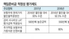 "IFRS17 1년 연기해도 ""책임준비금 적립은 그대로"""