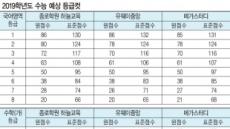 """[2019 수능분석] """"국어 1등급컷 85점대 '역대 최저'…문·이과 변수될 것"""""""
